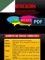 3. Tema Elementos de La Comunicacion