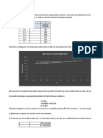 John Jairo valencia R_Lab_N° 2_ de Regrecion y Correlacion