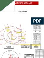 trade area y calculo de ventas