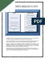 DIFERENCIAS ENTRE MODELO OSI Y EL TCPIIP.docx