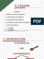 4elesquema-090602192410-phpapp02.pdf