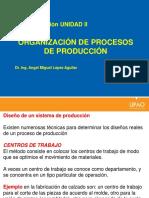 Organización de Procesos de Producción