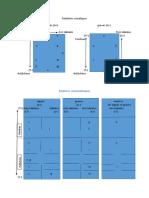 PHONETIQUE 20 - Relations vocaliques et consonantiques - Tableaux.pdf