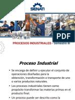 SEM 1 - INTRODUCCION PROCESOS INDUSTRIALES.pptx.pptx