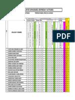 REGISTRO DE NOTAS - 4 CREATIVIDAD - P.S..docx