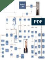 Metcient Po t07 c02 150 Mapa Conceitual Cap 2 Rrvf