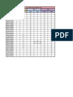 Copia de Excel Practica 2017