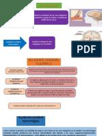 Diapositivas Enfermedad Cerebrovascular Ermita