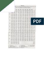 Relaciones Hidráulicas Tubería Parcialmente llena.pdf