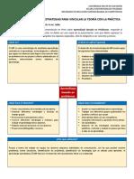 Cuestionario Sobre ABP (1)