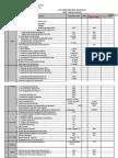 KPI  Lab