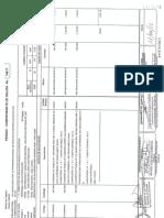 Ayacucho_Pecosa-Textos.pdf