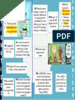 antiemeticosyantihistaminicosnicolecoste301.pdf