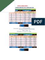 Datos y Resultados .Granulometria