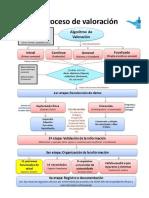 ALGORITMO VALORACION DIAGNOSTICO.docx
