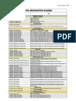 Lista_produktow_Huawei_1-2008
