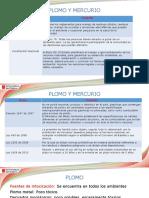 DIAPOSITIVAS UNIDAD 5. 2017 (2) toxicologia.ppt