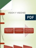 Vision y Visiones