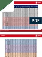 Analisis Comparativo de Diez Ecuaciones Dinamicas de Hincado de Pilotes Anexos