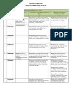 027 Kisi Guru Kelas SD.pdf