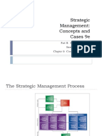 Copy of HIH Ch9 Cooperative Strategy