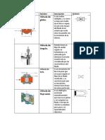 elementos finales de control (1).docx