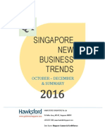 Hawksford Singapore New Business Trends Q4 2016