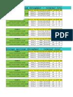 Kpi Test June Buredah LTE Cluster2