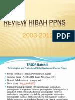 Review Hibah