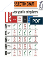 Fire Selection Chart