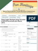 Data Cagar Budaya Yang Tercatat Di BPCB Gorontalo Per Maret 2015