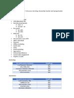 Annual Plan Framework