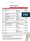 Fig Share Amsterdam Programme