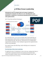 The Mind Map of Blue Ocean Leadership _ Blue Ocean Strategy