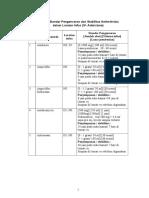 IV ADMIXTURE  Standar Pengenceran dan Stabilitas Antimikroba.doc