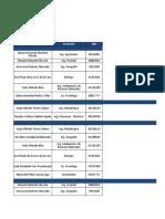 Lista de Profesionales Inscritos en Entidades Ambientales
