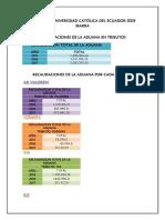 Consulta Control Aduanero (2)