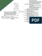 Web Semánticas y Sistemas Inteligentes