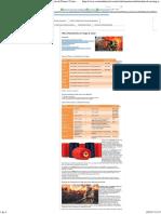 Hilos Resistentes Al Fuego y Calor - Hilo Retardante de Flama _ Coats Industrial