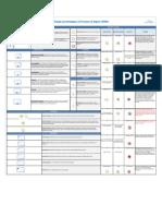 Manual Modelagem BPMN