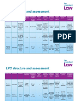 LPC Structure and Assessment