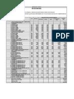 PRESUPUESTO  -440 - FAJA 440-CB-002,003,004,005 - REV1