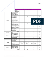 Grille -Valuation Rapport de Stage 2008 2009(1)