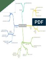 parti politique et organisation politique.pdf