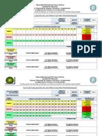 Acta de Evaluación de La PPP 2017 II