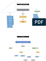 Diagrama de La Investigaciòn