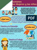 Derechos Humanos de Las Mujeres - Infografía Yaxem