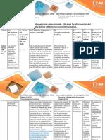 Cuadros 4 y 5. Fase 3. (1) Informacion Municipio de Medellin