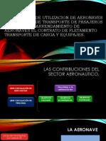 Diapositivas Derecho Aereo