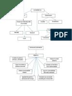 Mapa Conceptual. Ambiente y Sustentabilidad